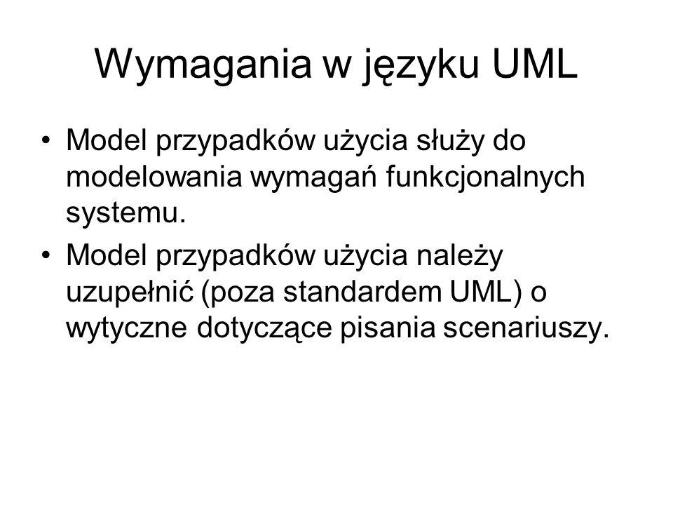 Wymagania w języku UML Model przypadków użycia służy do modelowania wymagań funkcjonalnych systemu. Model przypadków użycia należy uzupełnić (poza sta