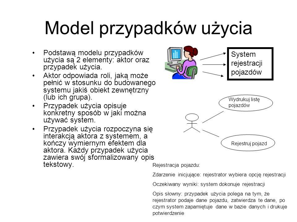 Model przypadków użycia Podstawą modelu przypadków użycia są 2 elementy: aktor oraz przypadek użycia. Aktor odpowiada roli, jaką może pełnić w stosunk