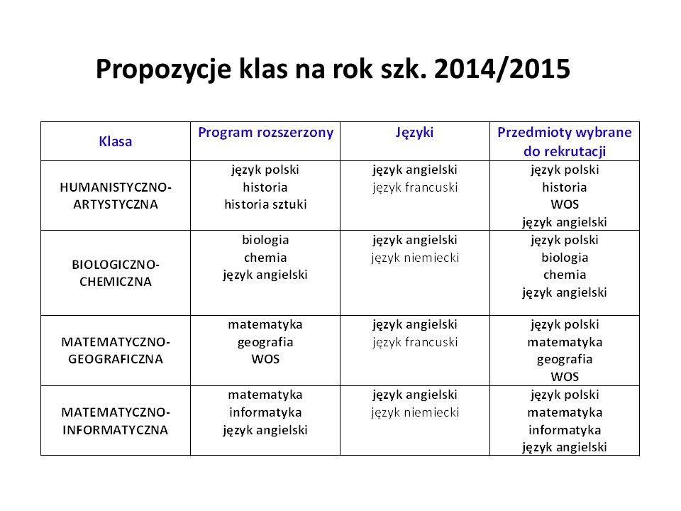 Propozycje klas na rok szk. 2014/2015