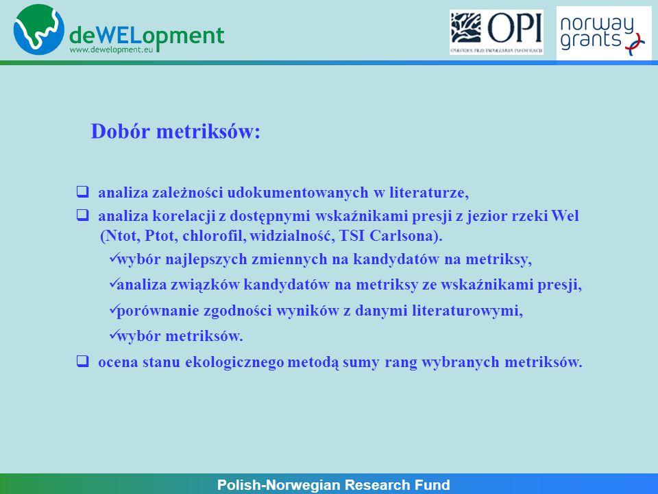 Polish-Norwegian Research Fund Dobór metriksów:  analiza zależności udokumentowanych w literaturze,  analiza korelacji z dostępnymi wskaźnikami presji z jezior rzeki Wel (Ntot, Ptot, chlorofil, widzialność, TSI Carlsona).