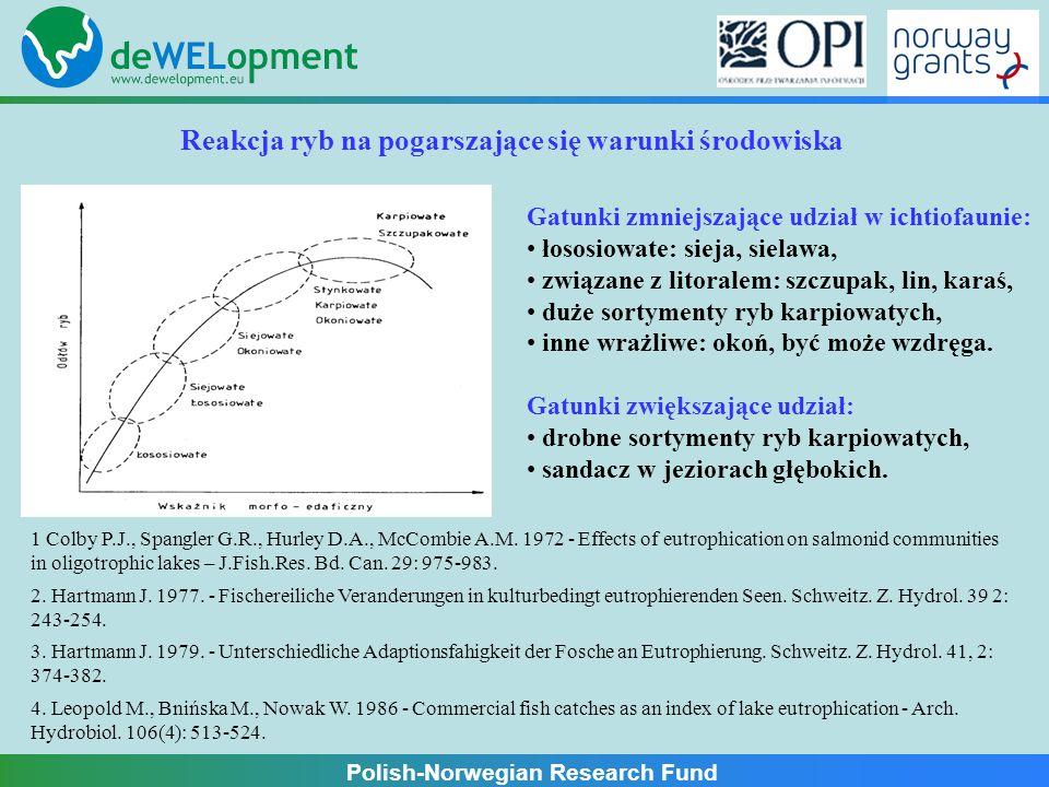 Polish-Norwegian Research Fund % Crucian carpTenchBreamRuddPikePerch Pike- perchLitoralSens Omni WPUE Ntot-0,54-0,600,17-0,81-0,27-0,690,69-0,59-0,700,08 Ptot-0,17-0,180,11-0,51-0,15-0,650,65-0,18-0,640,46 Chlor-0,45-0,530,26-0,68-0,10-0,740,76-0,50-0,740,25 Secci0,720,68-0,440,87-0,120,82-0,560,760,830,06 TSI-0,55-0,560,39-0,790,00-0,840,69-0,59-0,840,13 Correlations table for all lakes (n = 10) Total WPUE 0,08 0,58 0,46 -0,10 0,33 Analiza korelacji z dostępnymi wskaźnikami presji