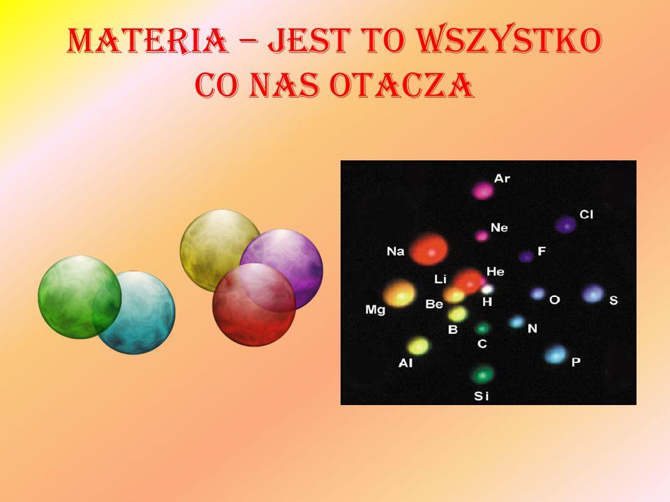 Szkło, drewno, stal, wszystkie organizmy żywe...składają się z atomów.