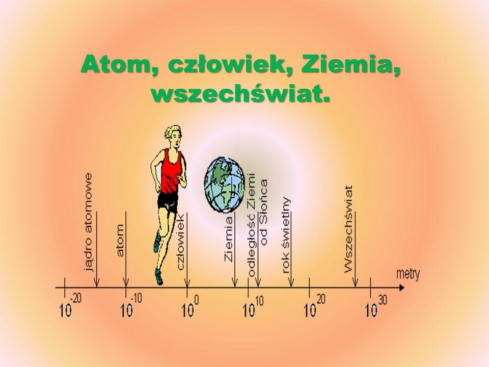 Atom, człowiek, Ziemia, wszechświat.