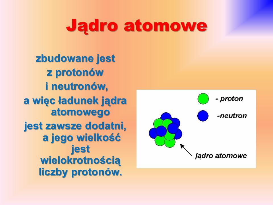 Jądro atomowe zbudowane jest z protonów i neutronów, i neutronów, a więc ładunek jądra atomowego jest zawsze dodatni, a jego wielkość jest wielokrotnością liczby protonów.