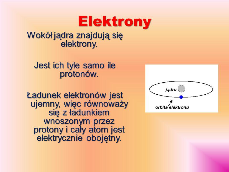 Elektrony Wokół jądra znajdują się elektrony. Jest ich tyle samo ile protonów.