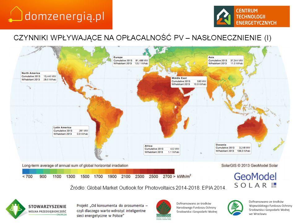 Źródło: Global Market Outlook for Photovoltaics 2014-2018. EPIA 2014. CZYNNIKI WPŁYWAJĄCE NA OPŁACALNOŚĆ PV – NASŁONECZNIENIE (I)