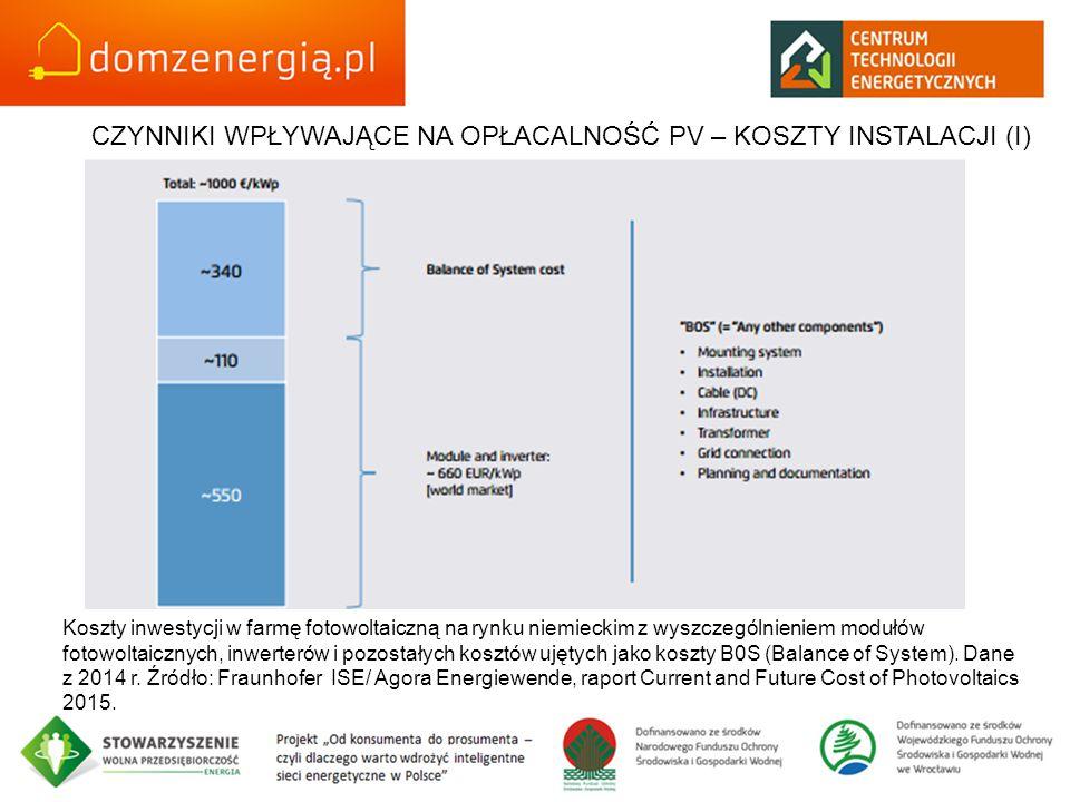 Koszty inwestycji w farmę fotowoltaiczną na rynku niemieckim z wyszczególnieniem modułów fotowoltaicznych, inwerterów i pozostałych kosztów ujętych ja