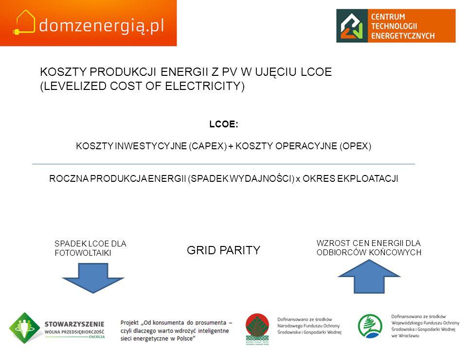 KOSZTY PRODUKCJI ENERGII Z PV W UJĘCIU LCOE (LEVELIZED COST OF ELECTRICITY) LCOE: KOSZTY INWESTYCYJNE (CAPEX) + KOSZTY OPERACYJNE (OPEX) ROCZNA PRODUK