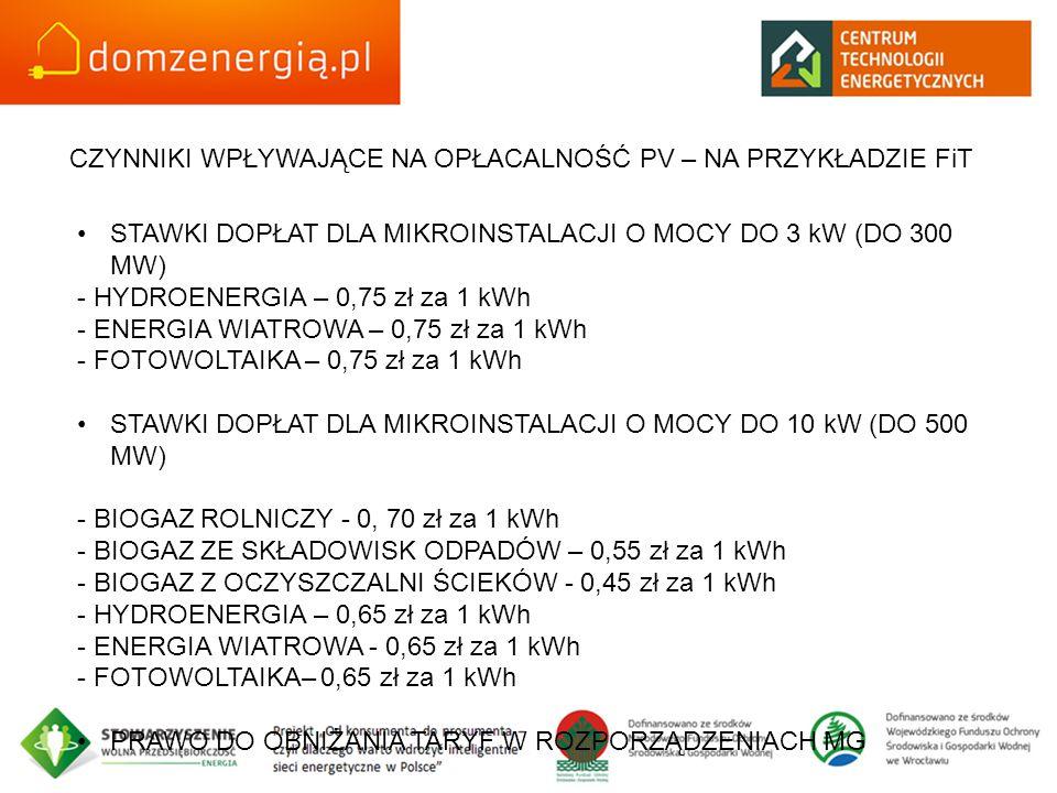 CZYNNIKI WPŁYWAJĄCE NA OPŁACALNOŚĆ PV – NA PRZYKŁADZIE FiT STAWKI DOPŁAT DLA MIKROINSTALACJI O MOCY DO 3 kW (DO 300 MW) - HYDROENERGIA – 0,75 zł za 1