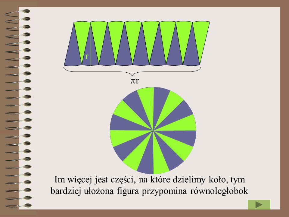 r rr Im więcej jest części, na które dzielimy koło, tym bardziej ułożona figura przypomina równoległobok