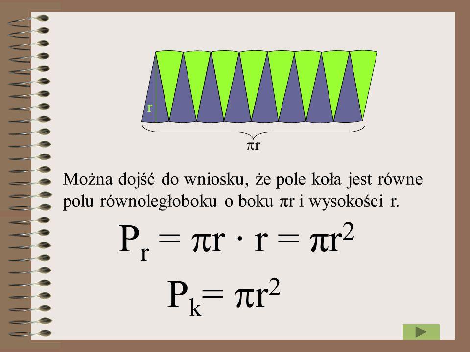 P k =  r 2 P r =  r · r = πr 2 r rr Można dojść do wniosku, że pole koła jest równe polu równoległoboku o boku πr i wysokości r.