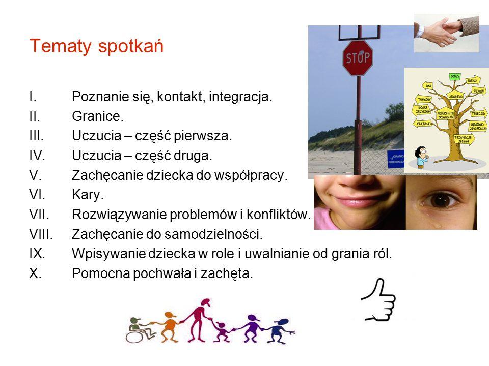Tematy spotkań I.Poznanie się, kontakt, integracja.