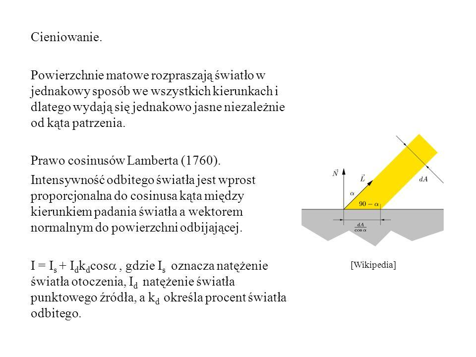 Cieniowanie. Powierzchnie matowe rozpraszają światło w jednakowy sposób we wszystkich kierunkach i dlatego wydają się jednakowo jasne niezależnie od k