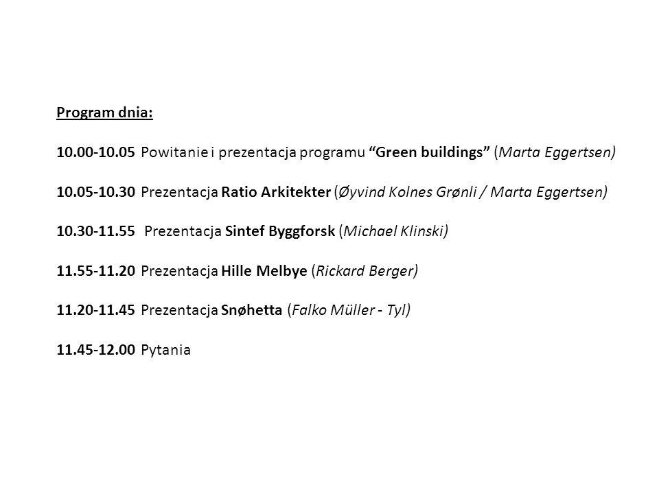 Program dnia: 10.00-10.05 Powitanie i prezentacja programu Green buildings (Marta Eggertsen) 10.05-10.30 Prezentacja Ratio Arkitekter (Øyvind Kolnes Grønli / Marta Eggertsen) 10.30-11.55 Prezentacja Sintef Byggforsk (Michael Klinski) 11.55-11.20 Prezentacja Hille Melbye (Rickard Berger) 11.20-11.45 Prezentacja Snøhetta (Falko Müller - Tyl) 11.45-12.00 Pytania