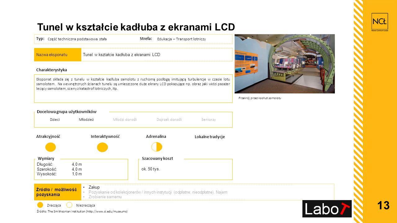 13 Źródło / możliwość pozyskania Zakup Pozyskanie od kolekcjonerów / innych instytucji (odpłatne, nieodpłatne), Najem Zrobienie samemu Nazwa eksponatu Tunel w kształcie kadłuba z ekranami LCD Długość:4,0 m Szerokość:4,0 m Wysokość:1,0 m ok.