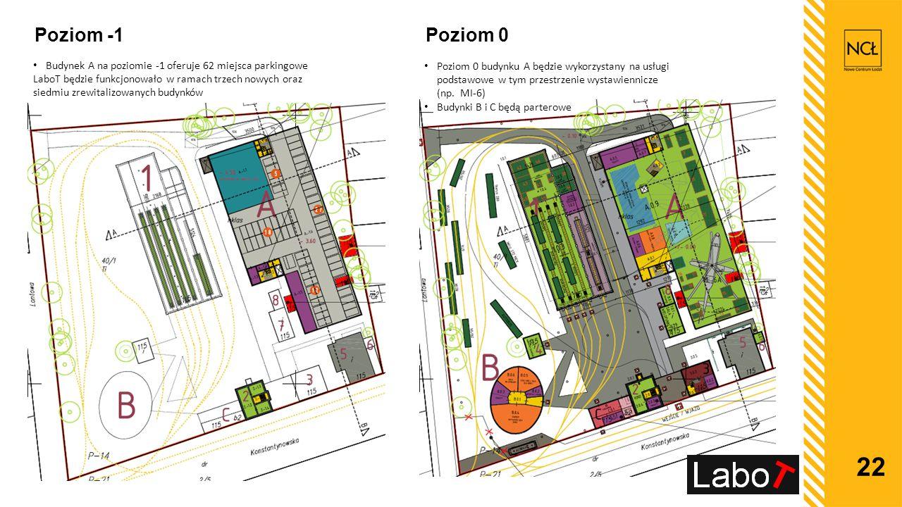 22 Poziom -1 Budynek A na poziomie -1 oferuje 62 miejsca parkingowe LaboT będzie funkcjonowało w ramach trzech nowych oraz siedmiu zrewitalizowanych budynków Poziom 0 Poziom 0 budynku A będzie wykorzystany na usługi podstawowe w tym przestrzenie wystawiennicze (np.