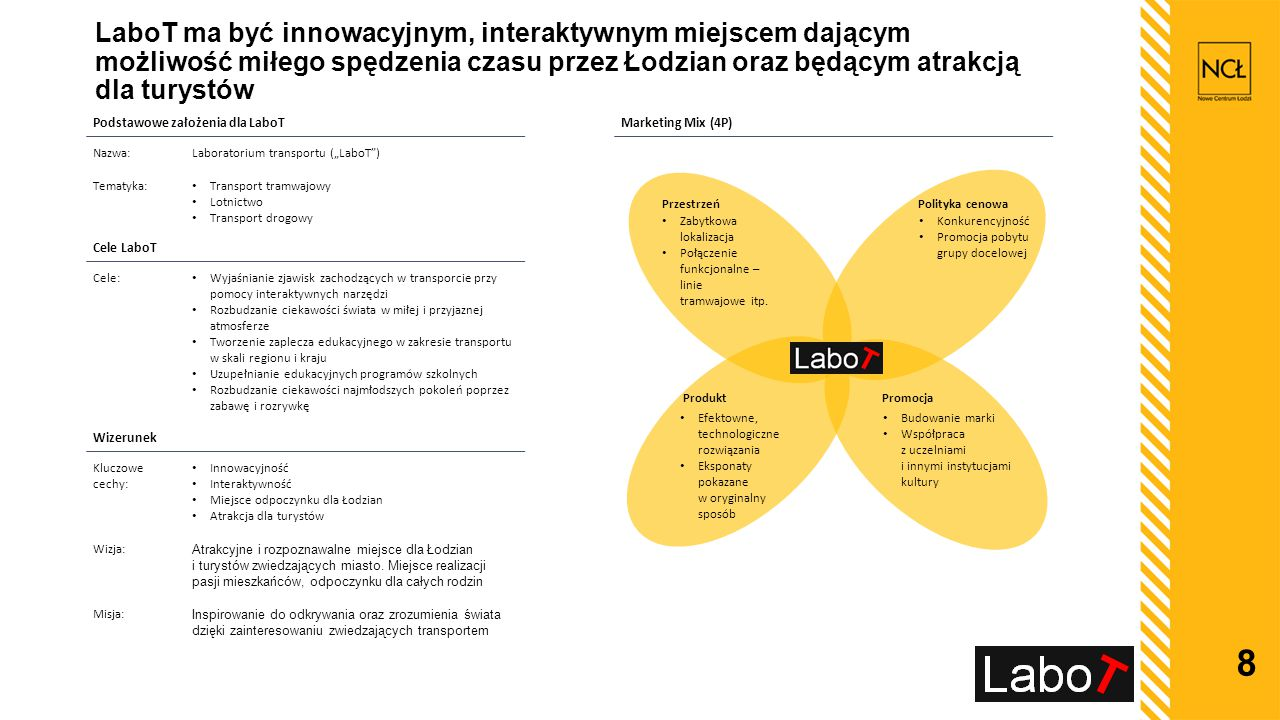 8 LaboT ma być innowacyjnym, interaktywnym miejscem dającym możliwość miłego spędzenia czasu przez Łodzian oraz będącym atrakcją dla turystów Marketing Mix (4P) Polityka cenowaPrzestrzeń PromocjaProdukt Zabytkowa lokalizacja Połączenie funkcjonalne – linie tramwajowe itp.