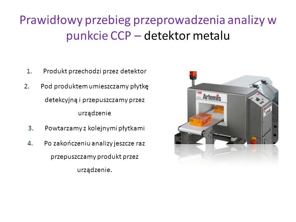 Prawidłowy przebieg przeprowadzenia analizy w punkcie CCP – detektor metalu 1.Produkt przechodzi przez detektor 2.Pod produktem umieszczamy płytkę det