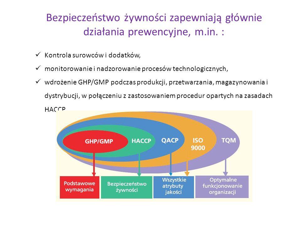 Bezpieczeństwo żywności zapewniają głównie działania prewencyjne, m.in. : Kontrola surowców i dodatków, monitorowanie i nadzorowanie procesów technolo