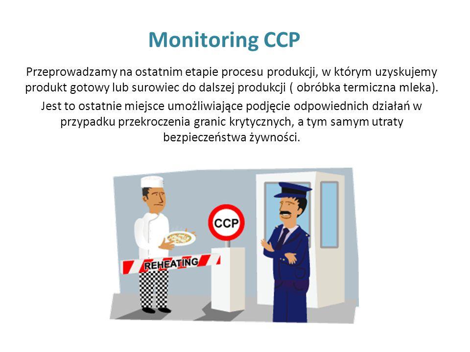 Monitoring CCP Przeprowadzamy na ostatnim etapie procesu produkcji, w którym uzyskujemy produkt gotowy lub surowiec do dalszej produkcji ( obróbka ter