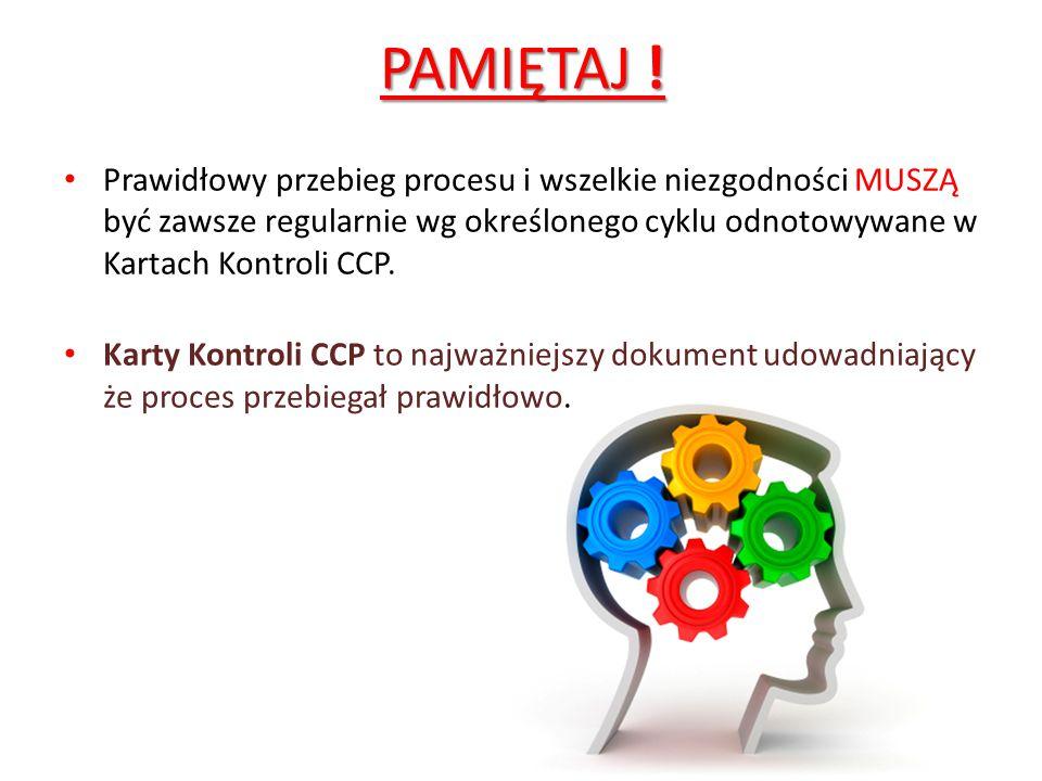 PAMIĘTAJ ! Prawidłowy przebieg procesu i wszelkie niezgodności MUSZĄ być zawsze regularnie wg określonego cyklu odnotowywane w Kartach Kontroli CCP. K