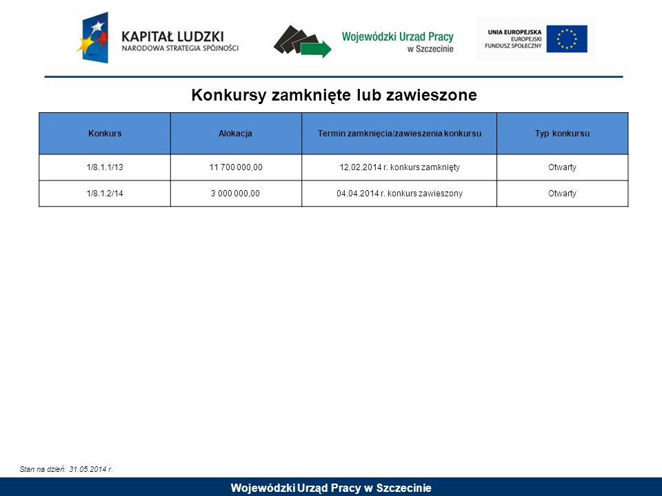 Wojewódzki Urząd Pracy w Szczecinie Stan na dzień: 31.05.2014 r.