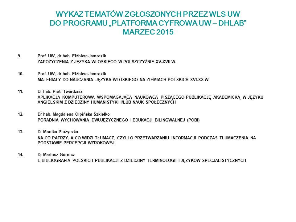 """WYKAZ TEMATÓW ZGŁOSZONYCH PRZEZ WLS UW DO PROGRAMU """"PLATFORMA CYFROWA UW – DHLAB"""" MARZEC 2015 9.Prof. UW, dr hab. Elżbieta Jamrozik ZAPOŻYCZENIA Z JĘZ"""