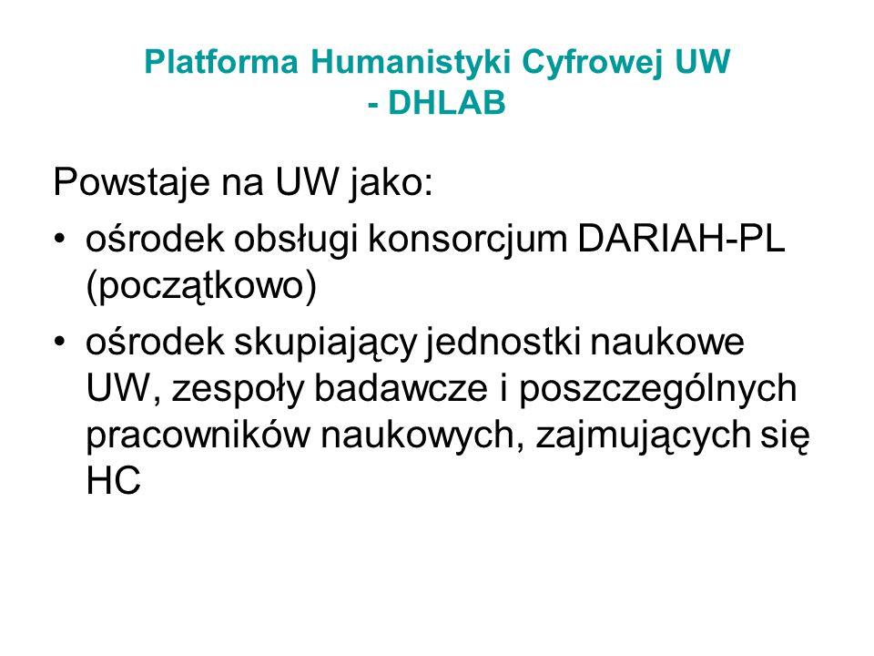 Platforma Humanistyki Cyfrowej UW - DHLAB Powstaje na UW jako: ośrodek obsługi konsorcjum DARIAH-PL (początkowo) ośrodek skupiający jednostki naukowe