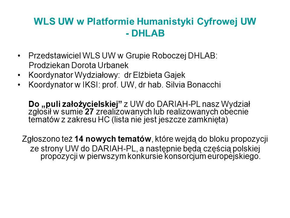 WLS UW w Platformie Humanistyki Cyfrowej UW - DHLAB Przedstawiciel WLS UW w Grupie Roboczej DHLAB: Prodziekan Dorota Urbanek Koordynator Wydziałowy: d