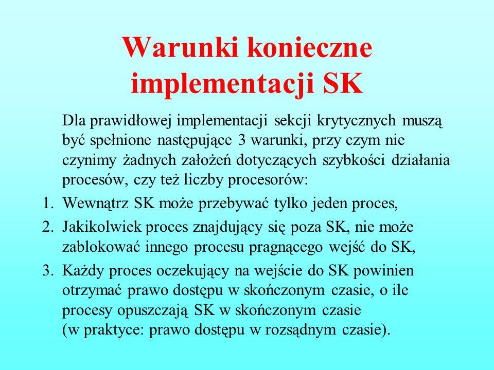 Warunki konieczne implementacji SK Dla prawidłowej implementacji sekcji krytycznych muszą być spełnione następujące 3 warunki, przy czym nie czynimy ż