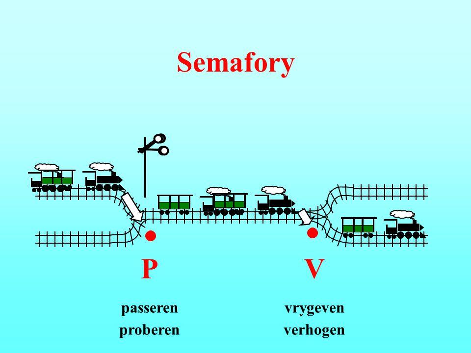 Semafory P passeren proberen V vrygeven verhogen