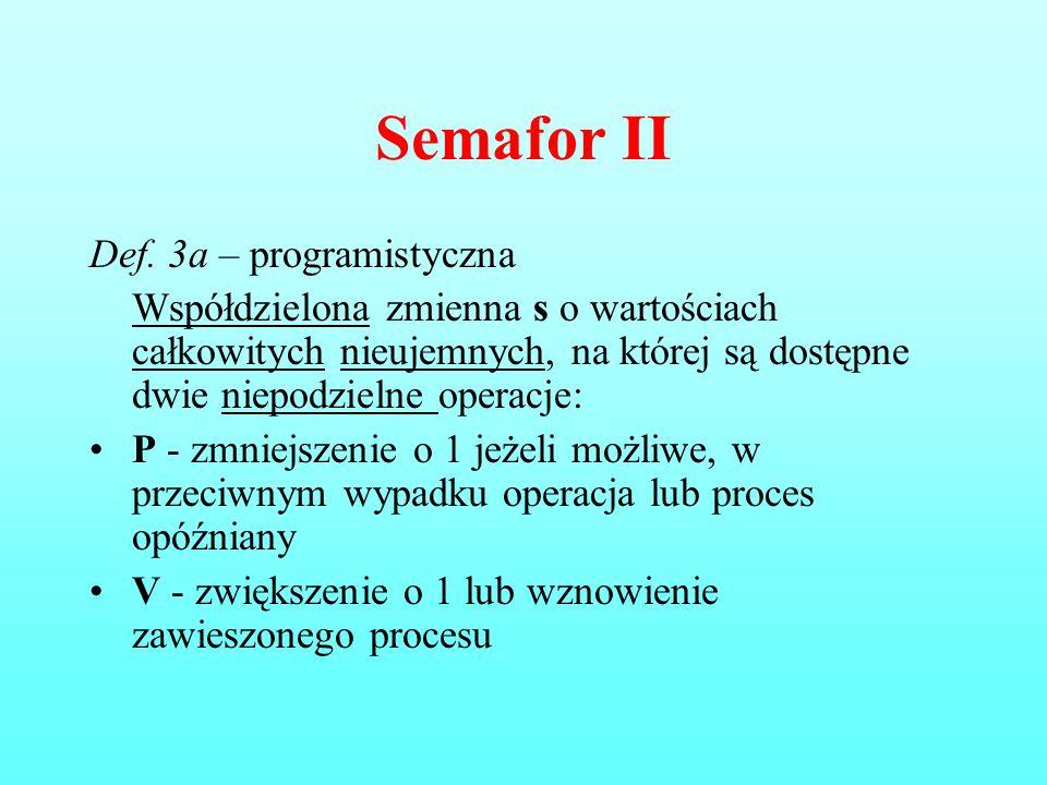 Semafor II Def. 3a – programistyczna Współdzielona zmienna s o wartościach całkowitych nieujemnych, na której są dostępne dwie niepodzielne operacje: