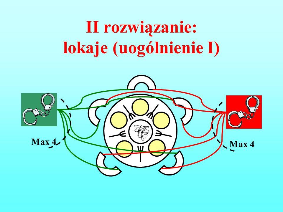 II rozwiązanie: lokaje (uogólnienie I) Max 4