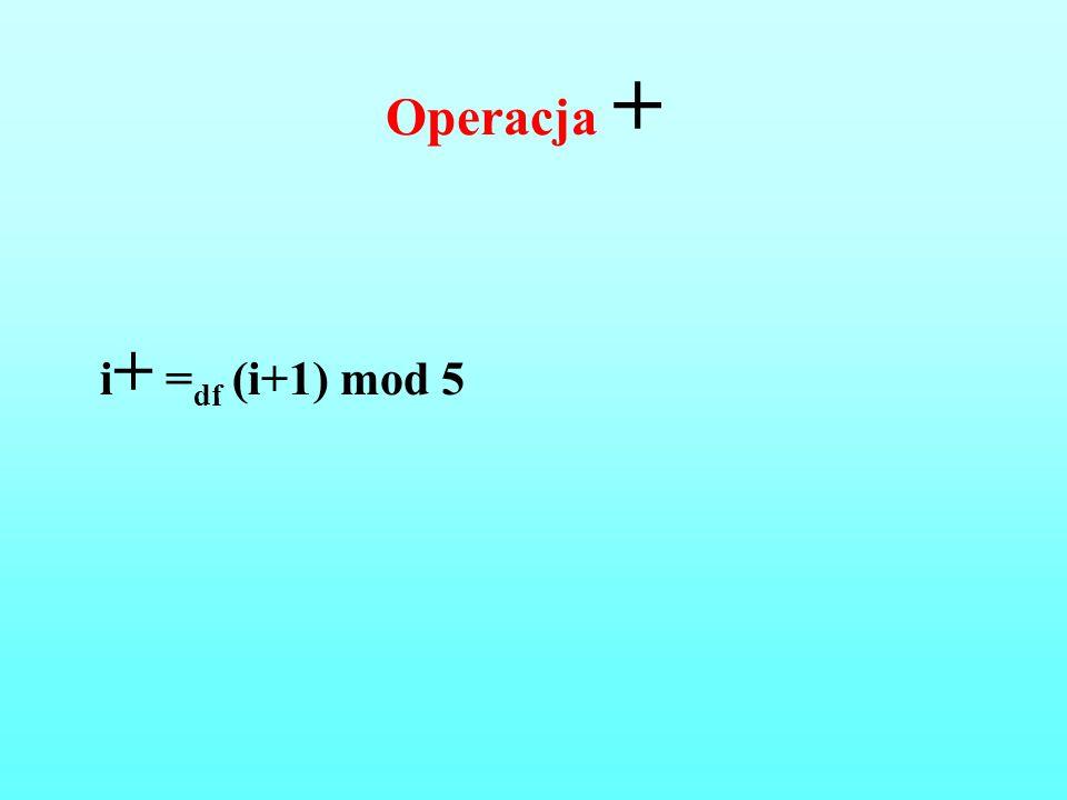 Operacja + i + = df (i+1) mod 5