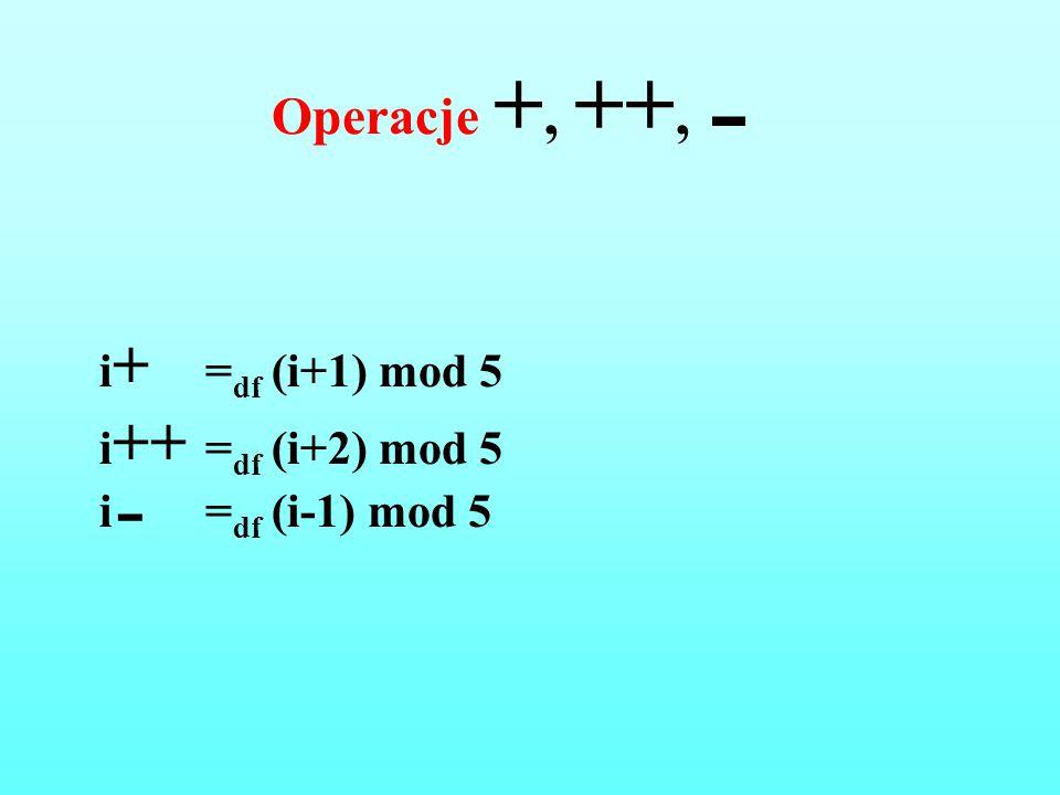 Operacje +, ++,  i + = df (i+1) mod 5 i ++ = df (i+2) mod 5 i  = df (i-1) mod 5