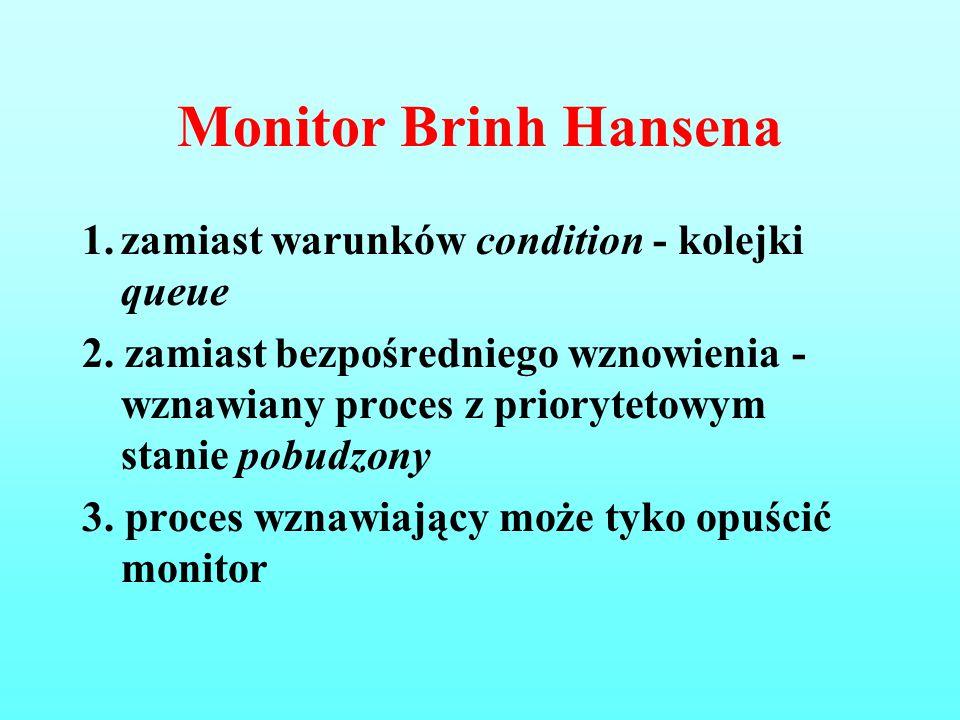 Monitor Brinh Hansena 1.zamiast warunków condition - kolejki queue 2. zamiast bezpośredniego wznowienia - wznawiany proces z priorytetowym stanie pobu