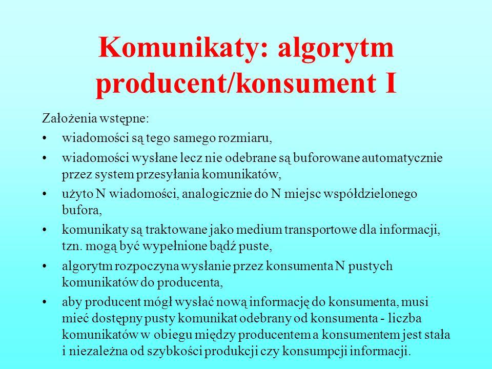 Komunikaty: algorytm producent/konsument I Założenia wstępne: wiadomości są tego samego rozmiaru, wiadomości wysłane lecz nie odebrane są buforowane a