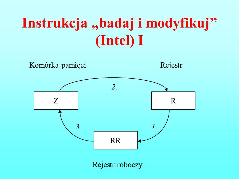 """Instrukcja """"badaj i modyfikuj"""" (Intel) I Z Komórka pamięci RR Rejestr R 1. 2. Rejestr roboczy 3."""