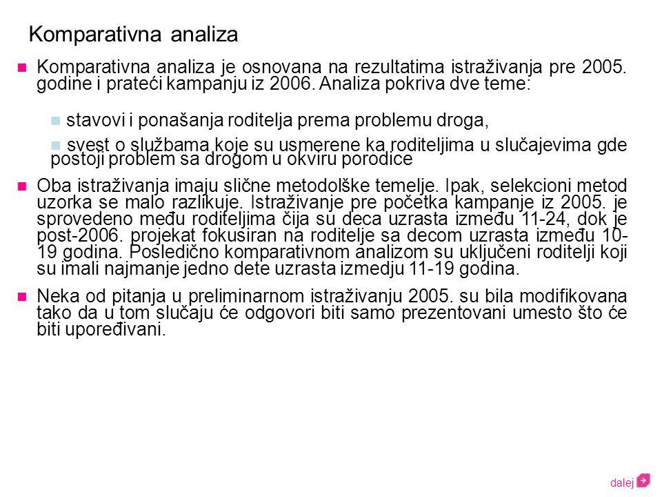 dalej Komparativna analiza je osnovana na rezultatima istraživanja pre 2005.
