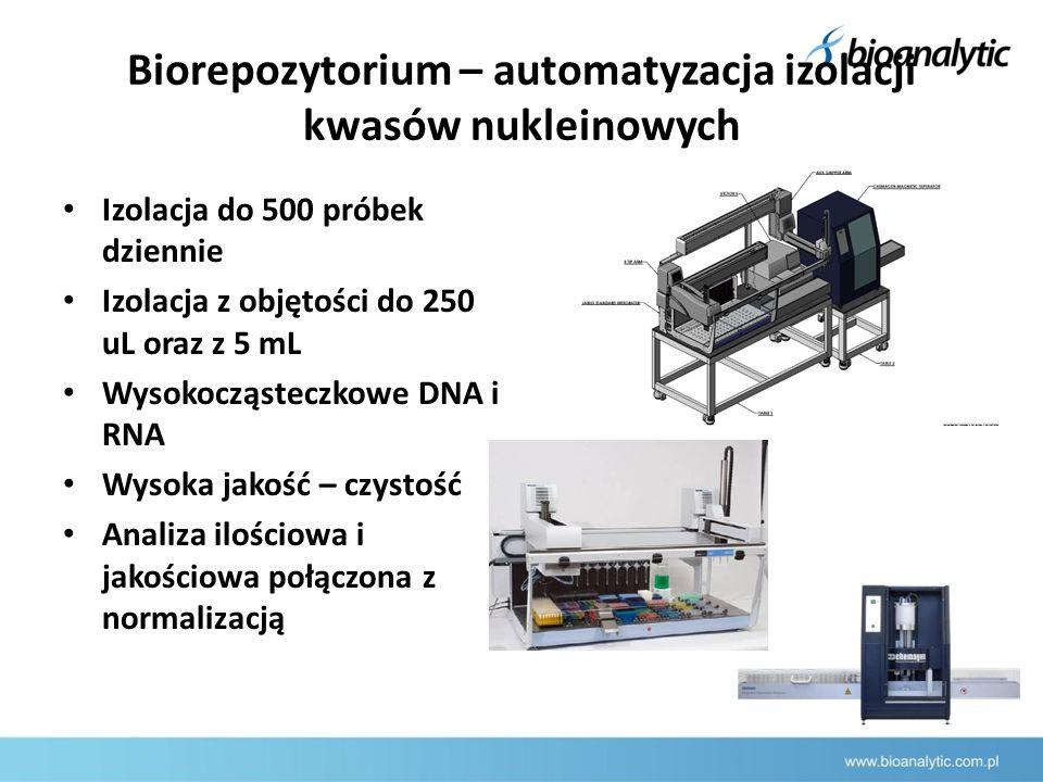 Biorepozytorium – automatyzacja izolacji kwasów nukleinowych Izolacja do 500 próbek dziennie Izolacja z objętości do 250 uL oraz z 5 mL Wysokocząsteczkowe DNA i RNA Wysoka jakość – czystość Analiza ilościowa i jakościowa połączona z normalizacją