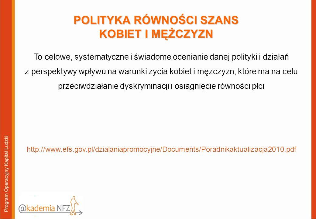 POLITYKA RÓWNOŚCI SZANS KOBIET I MĘŻCZYZN To celowe, systematyczne i świadome ocenianie danej polityki i działań z perspektywy wpływu na warunki życia kobiet i mężczyzn, które ma na celu przeciwdziałanie dyskryminacji i osiągnięcie równości płci http://www.efs.gov.pl/dzialaniapromocyjne/Documents/Poradnikaktualizacja2010.pdf