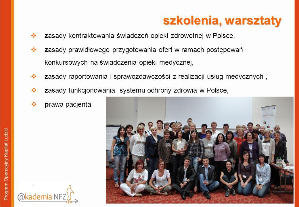 szkolenia, warsztaty  zasady kontraktowania świadczeń opieki zdrowotnej w Polsce,  zasady prawidłowego przygotowania ofert w ramach postępowań konkursowych na świadczenia opieki medycznej,  zasady raportowania i sprawozdawczości z realizacji usług medycznych,  zasady funkcjonowania systemu ochrony zdrowia w Polsce,  prawa pacjenta