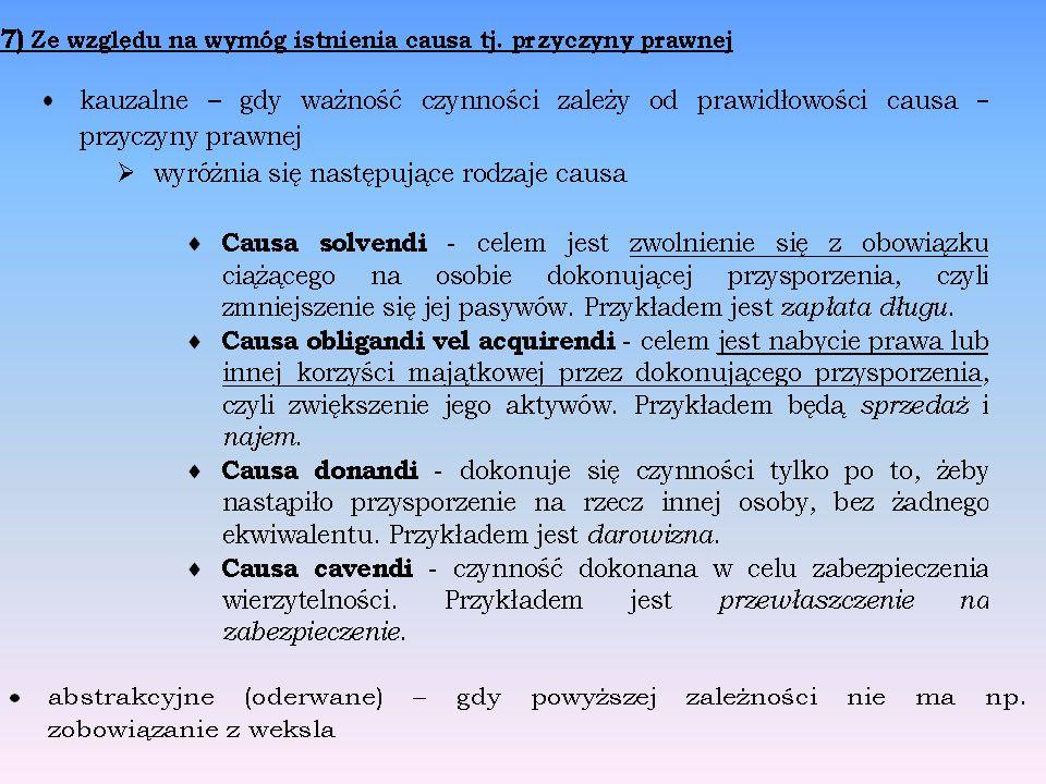  Skutki czynności prawnej (art.