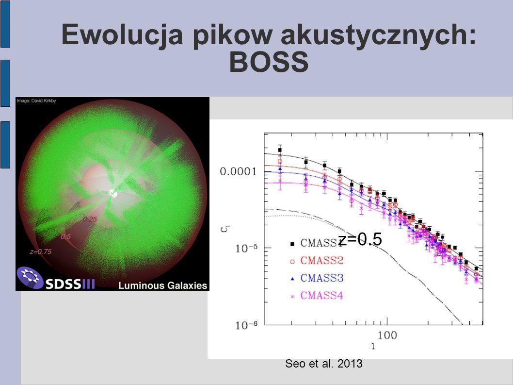 Ewolucja pikow akustycznych: BOSS z=0.5 Seo et al. 2013