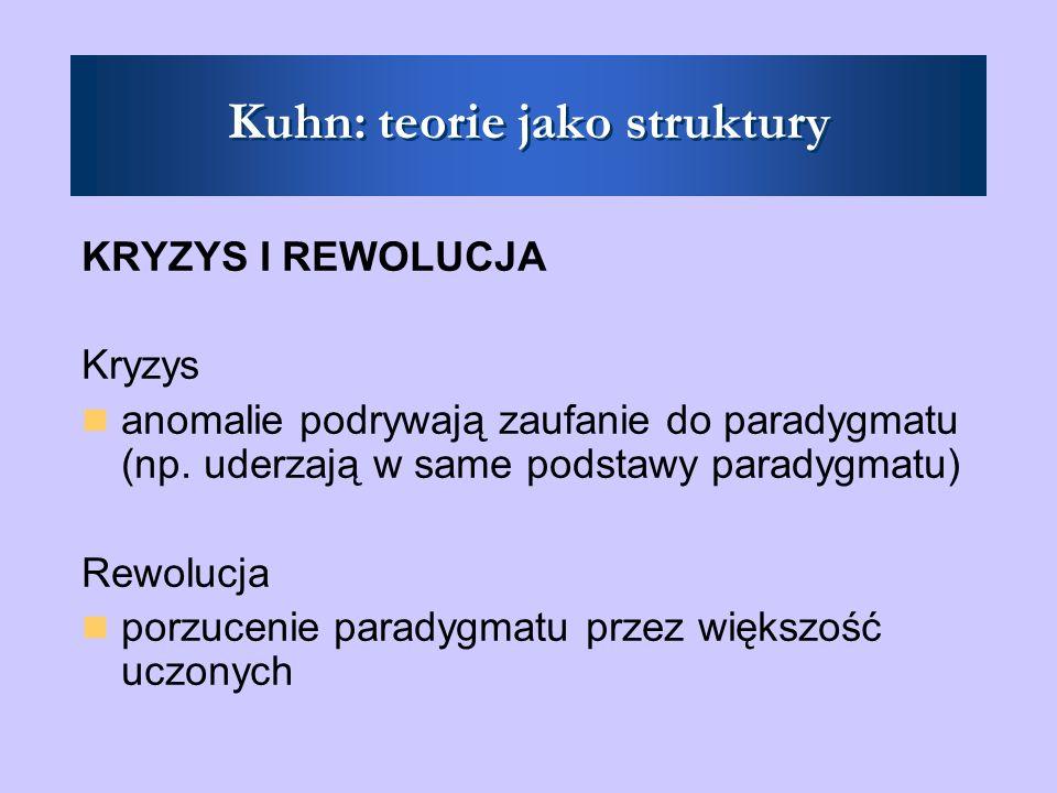Kuhn: teorie jako struktury KRYZYS I REWOLUCJA Kryzys anomalie podrywają zaufanie do paradygmatu (np.