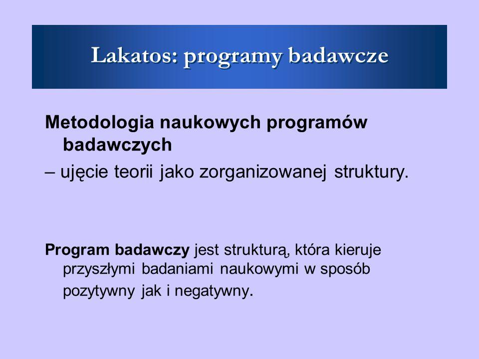 Lakatos: programy badawcze Metodologia naukowych programów badawczych – ujęcie teorii jako zorganizowanej struktury.