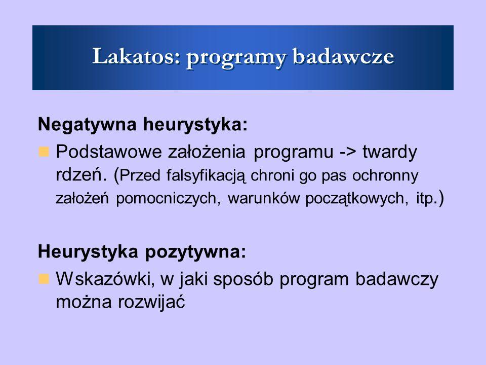 Lakatos: programy badawcze Negatywna heurystyka: Podstawowe założenia programu -> twardy rdzeń.