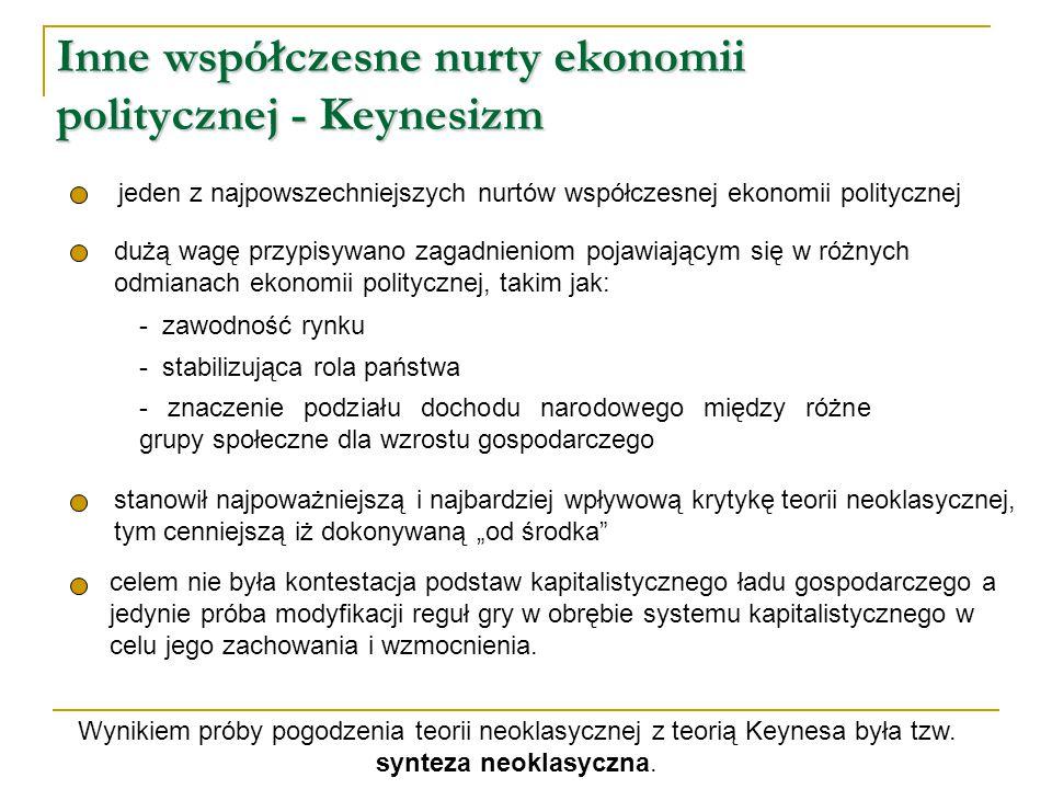 Inne współczesne nurty ekonomii politycznej - Keynesizm jeden z najpowszechniejszych nurtów współczesnej ekonomii politycznej dużą wagę przypisywano z