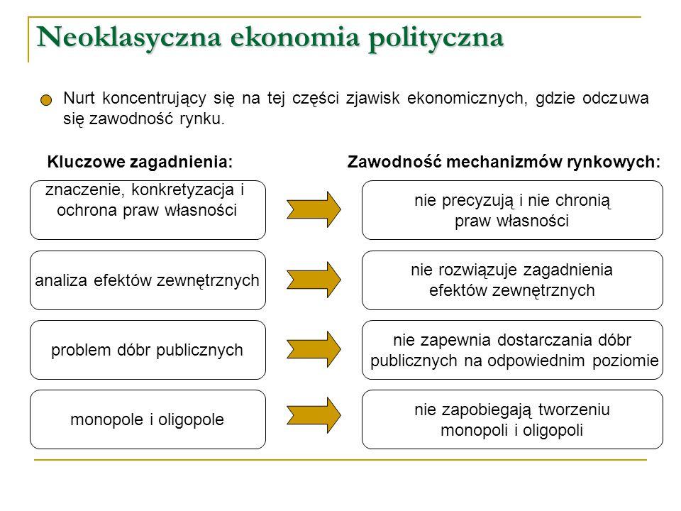 Neoklasyczna ekonomia polityczna Nurt koncentrujący się na tej części zjawisk ekonomicznych, gdzie odczuwa się zawodność rynku. Kluczowe zagadnienia: