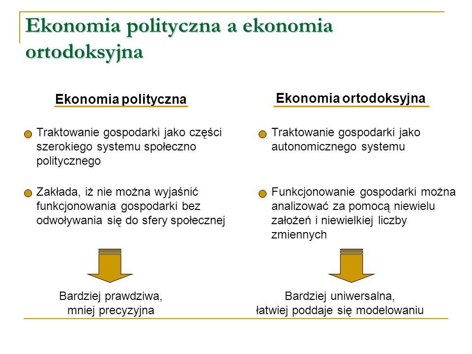 Ekonomia polityczna a ekonomia ortodoksyjna Ekonomia polityczna Ekonomia ortodoksyjna Traktowanie gospodarki jako części szerokiego systemu społeczno